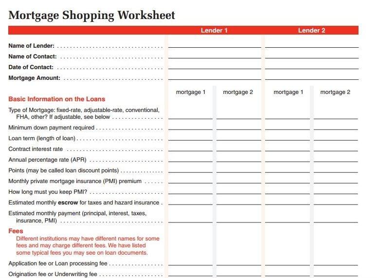 FTC Mortgage Shopping Worksheet sample
