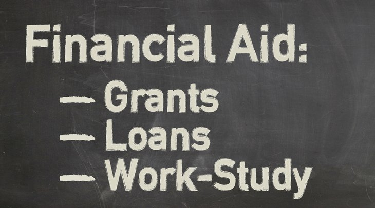 Chalkboard list of financial aid.
