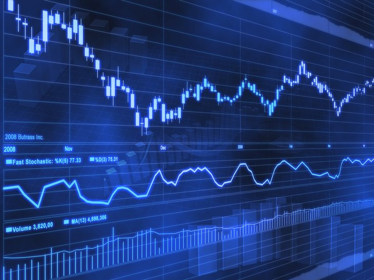 Stock market trendline