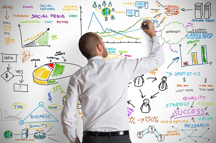 Man doing market research on white board